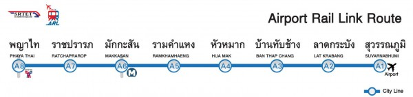 airport-link-route